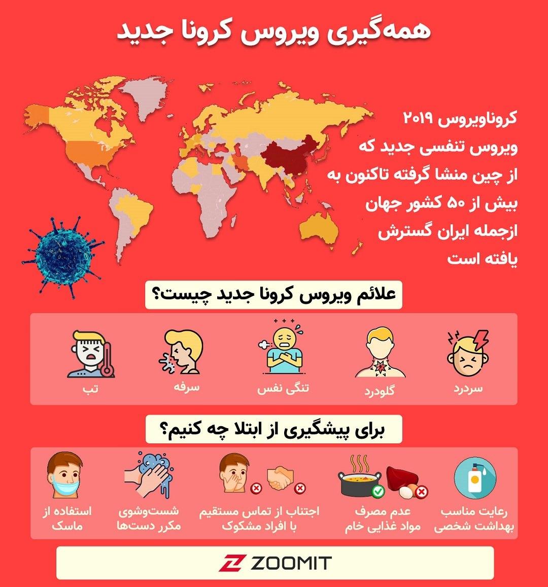 آمار کرونا در جهان